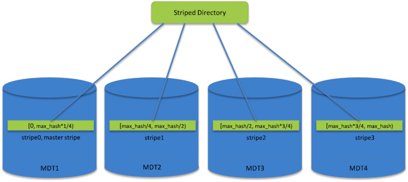 File:Stripe hash.png
